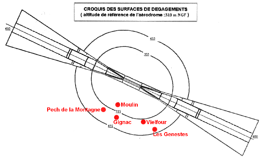 zone de securite.png
